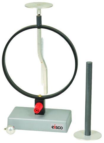 Demonstration Electroscope