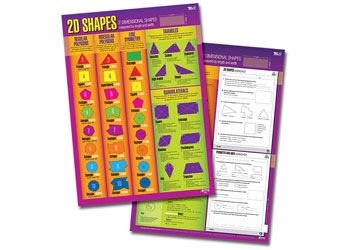 Chart 2D Shapes