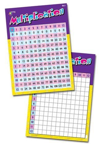 Poster multiplication