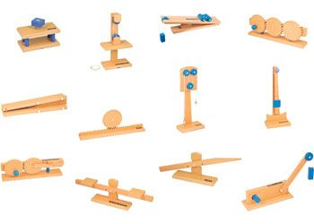 Wooden Simple Machines Class Set