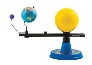 Earth Sun and Moon model