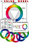 Chart Colour wheel 46 x 100cm