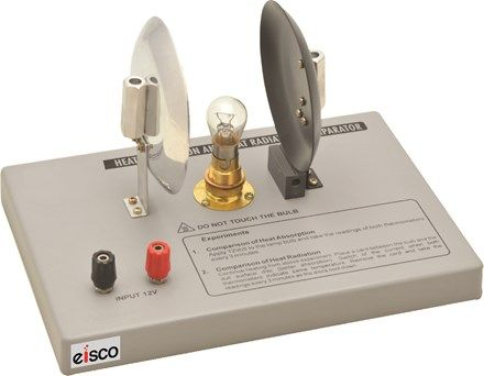 Heat absorption comparator