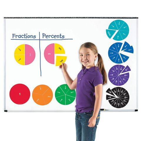 Magnetic fraction/percentage circles