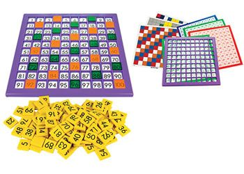 Simfit hundreds grid board