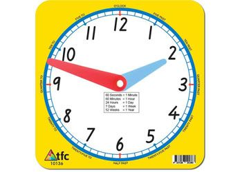 Clock face 12 hour teacher