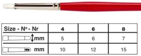 18 - The Art Sherpa CLOUD Brush 8 (Short Handle )