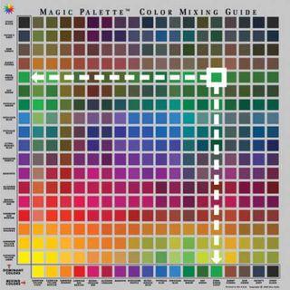 Magic Palette Colour Mixing Guid No.5324