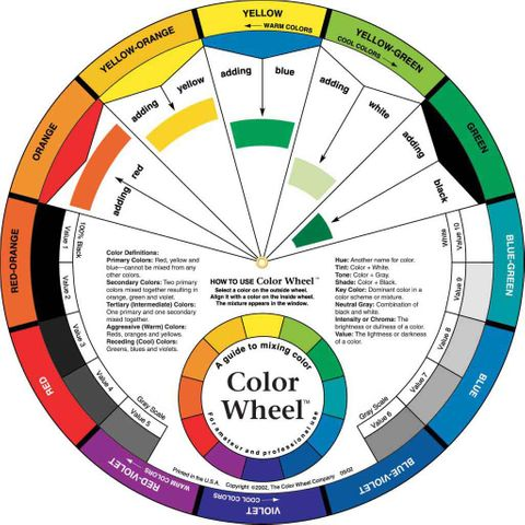 Artists Colour Wheel