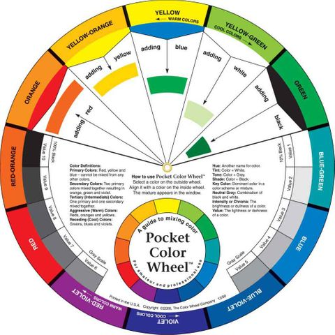 Artists Pocket Colour Wheel