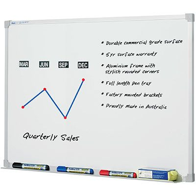 QUALITY WHITEBOARDS