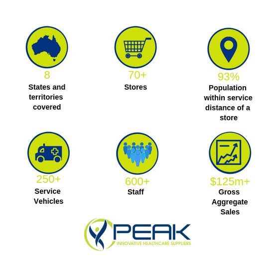 Peak infographic.png