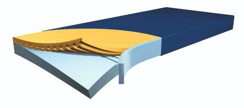 Hyper Foam Plus 100 - 200 - 14cm