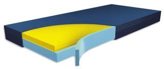 Hyper Foam Visco With Welded PU Cover - 86 - 196 - 14cm