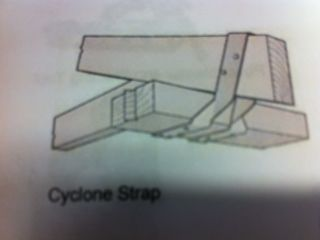 CYCLONE STRAP 600*32