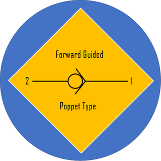 CHECK VALVE FORWARD POPPET