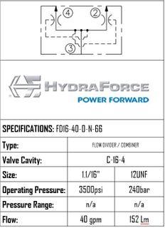 FD16-40-0-N-66  FLOW DIVIDER CARTRIDGE 151 L/MIN