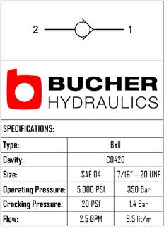 CVFB-04-N-0-020   CHECK VALVE FORWARD BALL 20PSI