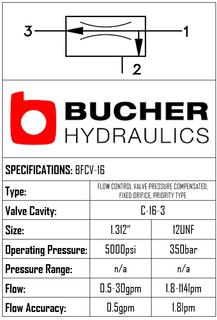 BFCV-16-N-F-0-00  BYPASS FLOW CONTROL VALVE - 16  BUCHER