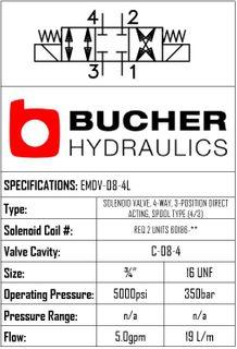 EMBV-08-N-4L-0-00 ELECTRO MAGNETIC BI DIRECTIONAL VALVE - 08