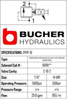 ERVP-10-N-50-0-M ELECTRO PROPORTIONAL PRESSURE RELIEF VALVE- 10