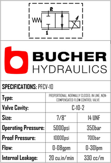 PFCV-10-N-C-08  PROPORTIONAL IN LINE NON COMPENSATED FLOW CONTROL VALVE - 10