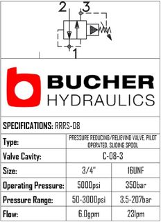 PRRS-08-N-S-0-30  PRESSURE REDUCING PILOT OPERATED VALVE- 08