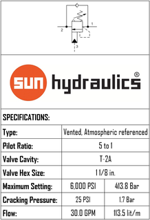 T-2A SUN CARTRIDGE + BODY 5:1 pilot ratio, vented counterbalance valve - atmospherically referenced