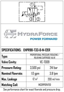 HYDRAFORCE EHPR98-T33-0-N-12ER PROPORTIONAL PRESSURE REDUCING RELIEF VALVE