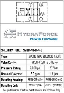 SOLENOID ON/OFF CONTROLS - 2-POSITION 4-WAY - NORMALLY OPEN