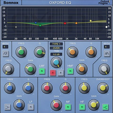 Sonnox Oxford EQ - EQ Plug-In (Native, Download)
