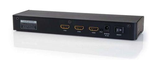 2-Port HDMI splitter Serveredge