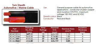 26/0.30 Twin Sheath Auto (1.84mm)