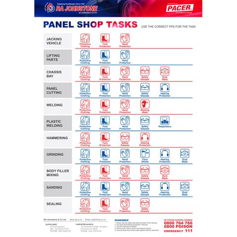PANEL SHOP SAFETY WALL CHART