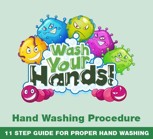 Hand Washing Procedure