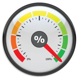 The Supply-O-Meter... Our commitment to Industry-Best Supply
