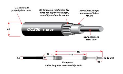 Control Cable Standard CC230 Black
