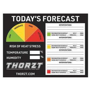 Thorzt Heat Stress Forecast Sign 900 x 600