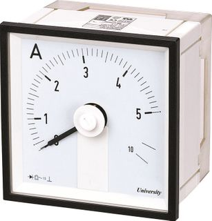 Switchboard Meters