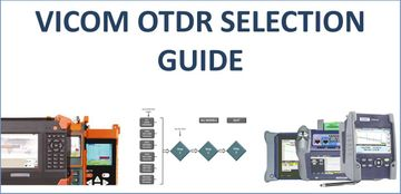 Vicom OTDR Selection Guide