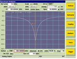 3920B Tracking Gen Option - Software Key Installed
