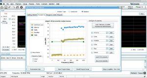 EMCVu EMI-EMC Precompliance Software